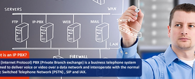 what is ip pbx